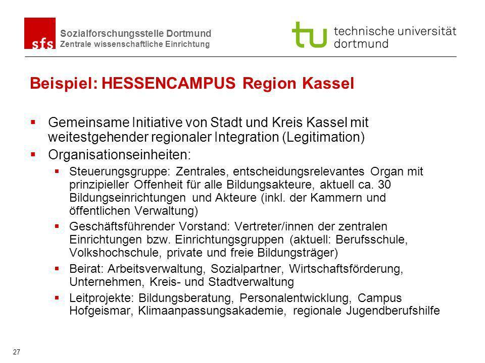 Beispiel: HESSENCAMPUS Region Kassel