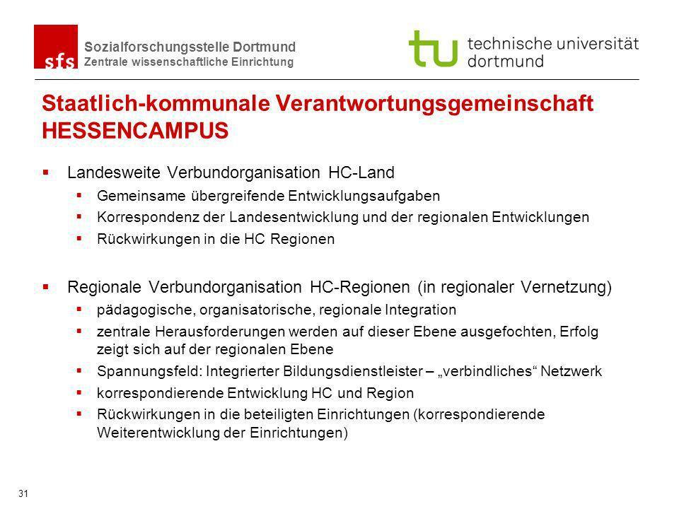 Staatlich-kommunale Verantwortungsgemeinschaft HESSENCAMPUS