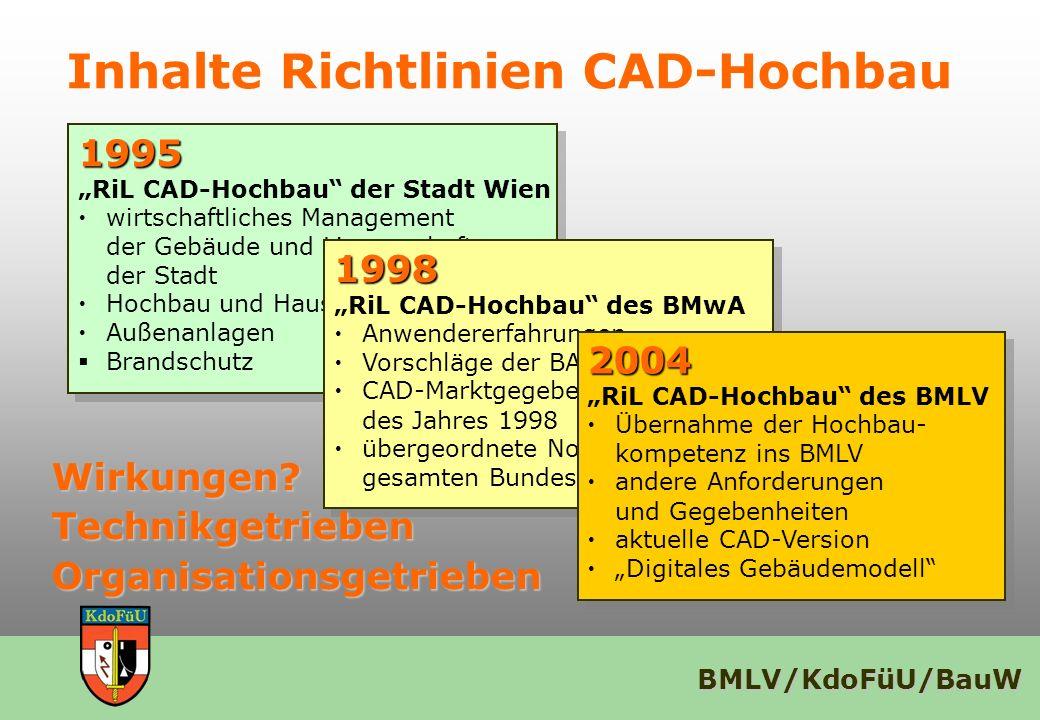 Inhalte Richtlinien CAD-Hochbau