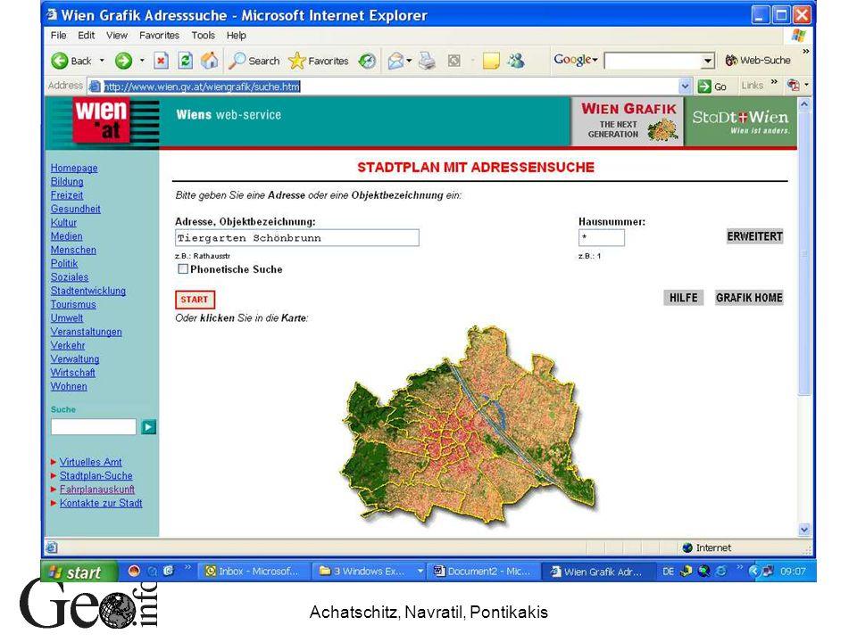 Achatschitz, Navratil, Pontikakis