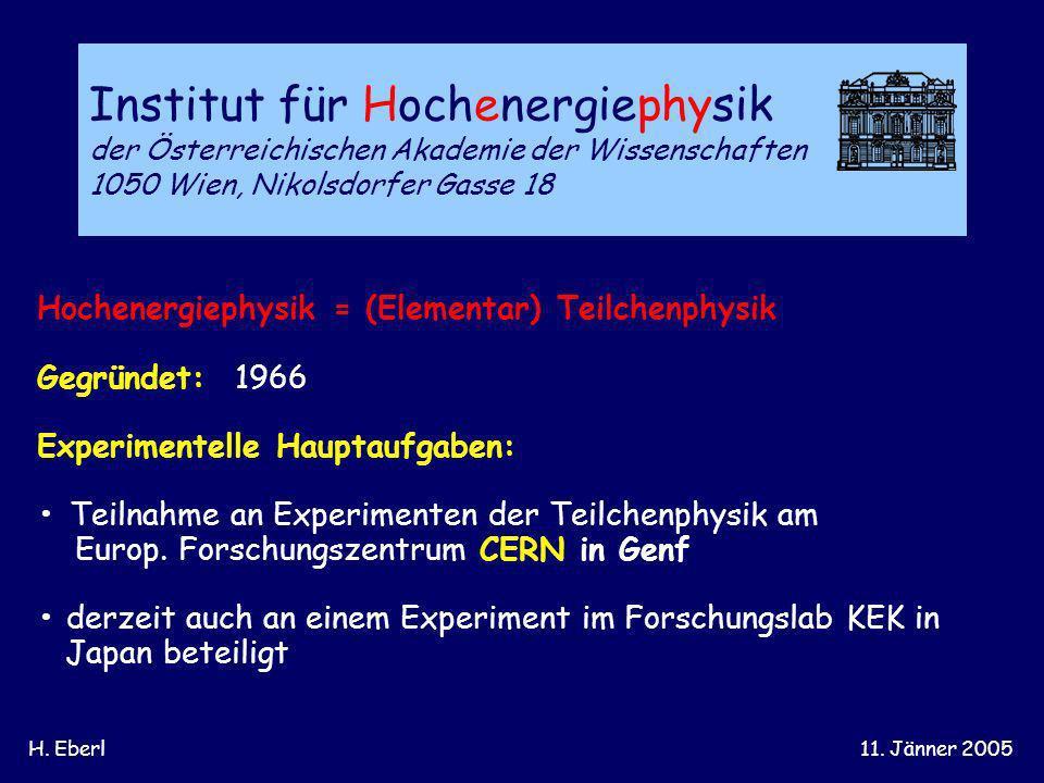 Institut für Hochenergiephysik der Österreichischen Akademie der Wissenschaften 1050 Wien, Nikolsdorfer Gasse 18