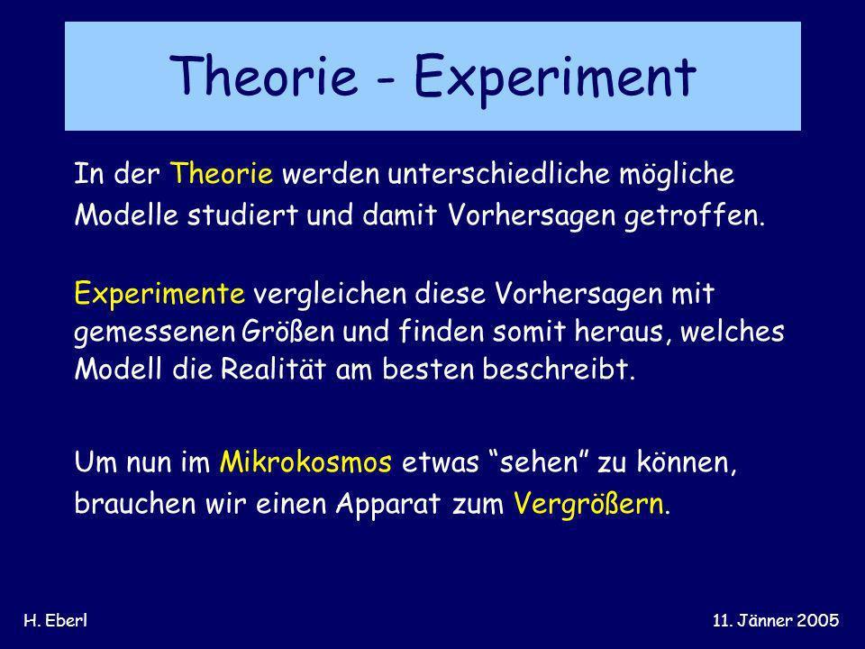 Theorie - Experiment In der Theorie werden unterschiedliche mögliche