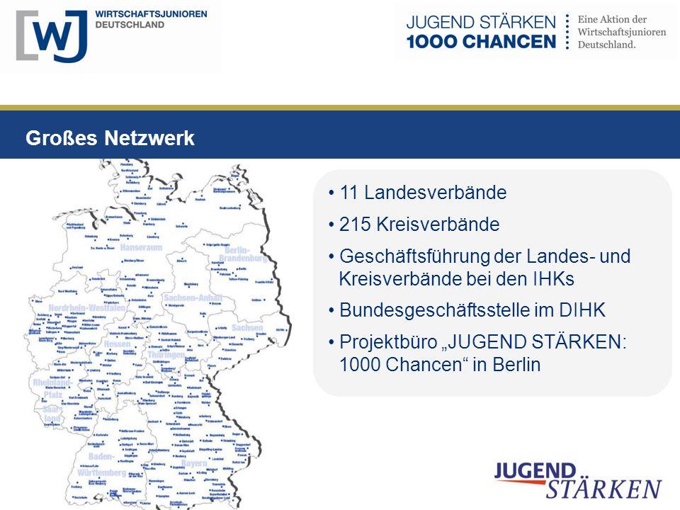 Großes Netzwerk 11 Landesverbände 215 Kreisverbände