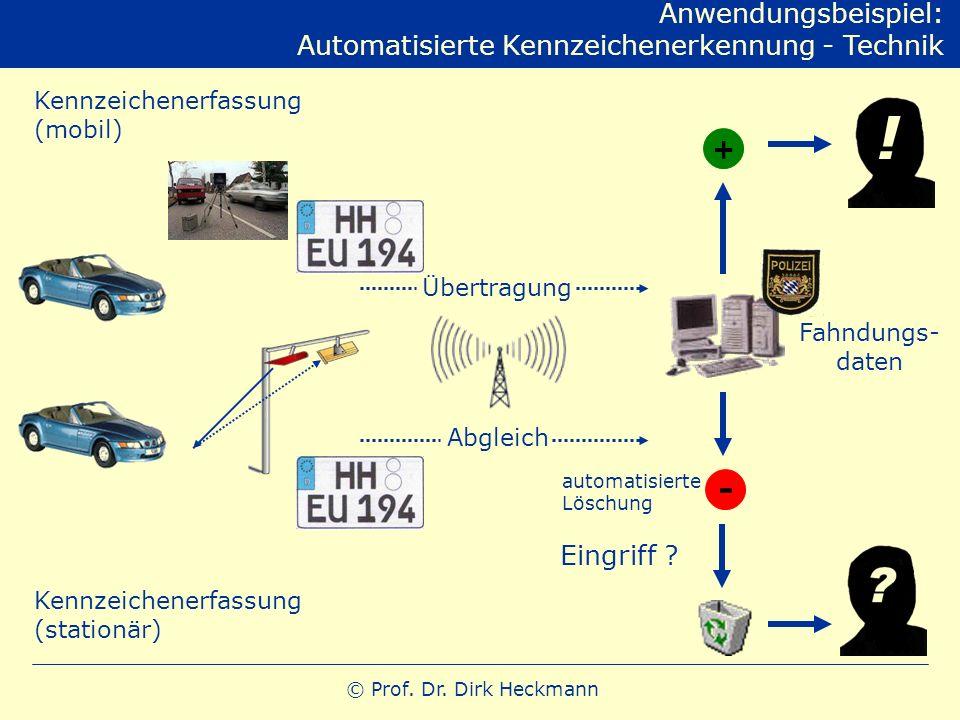 ! - Anwendungsbeispiel: Automatisierte Kennzeichenerkennung - Technik
