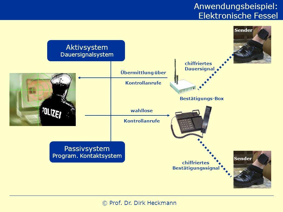 Program. Kontaktsystem