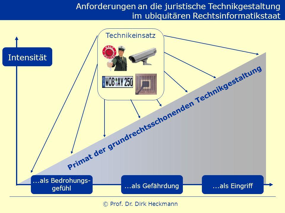 Primat der grundrechtsschonenden Technikgestaltung