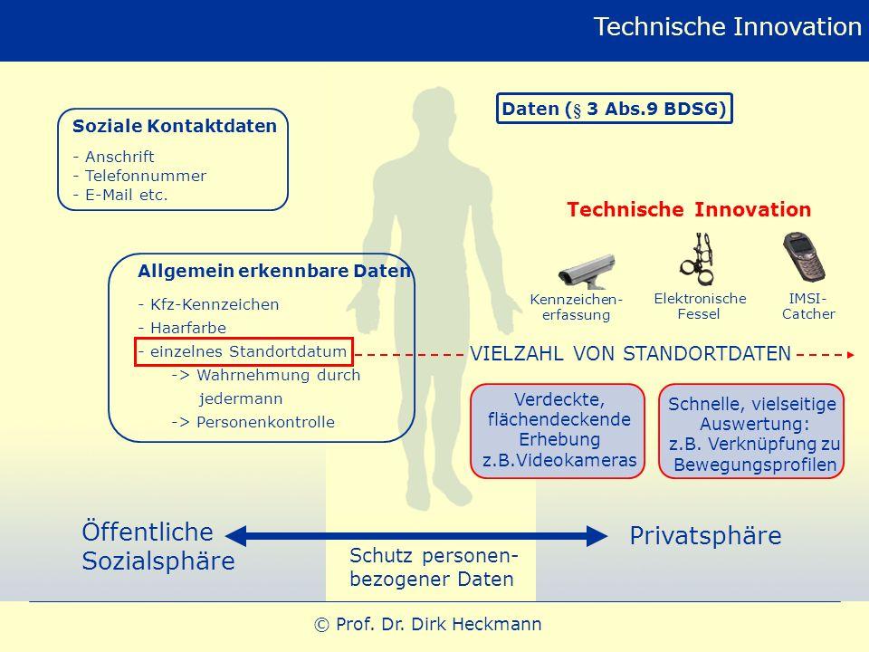 Technische Innovation Öffentliche Privatsphäre Sozialsphäre