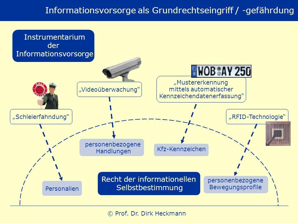 Informationsvorsorge als Grundrechtseingriff / -gefährdung