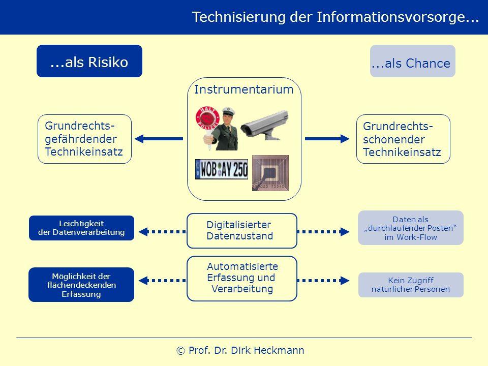 Technisierung der Informationsvorsorge...