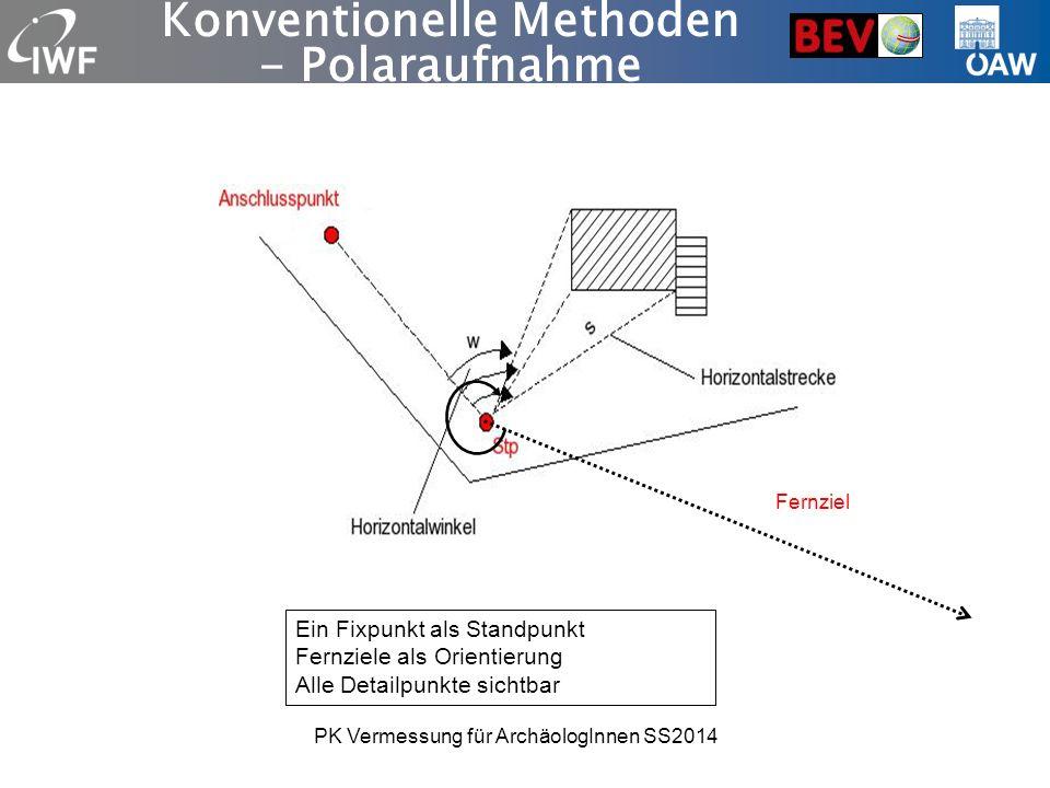 Konventionelle Methoden - Polaraufnahme