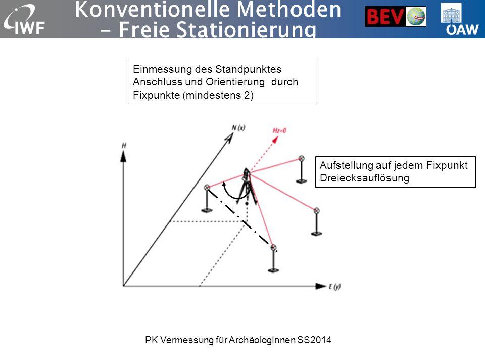 Konventionelle Methoden - Freie Stationierung