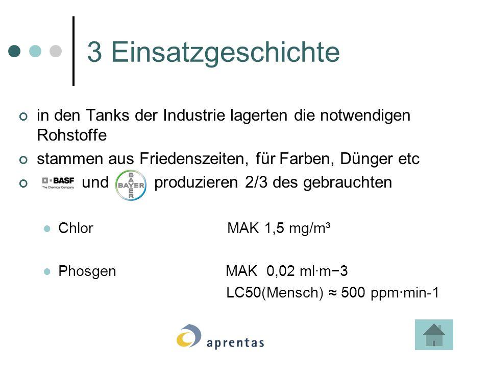 3 Einsatzgeschichte in den Tanks der Industrie lagerten die notwendigen Rohstoffe. stammen aus Friedenszeiten, für Farben, Dünger etc.