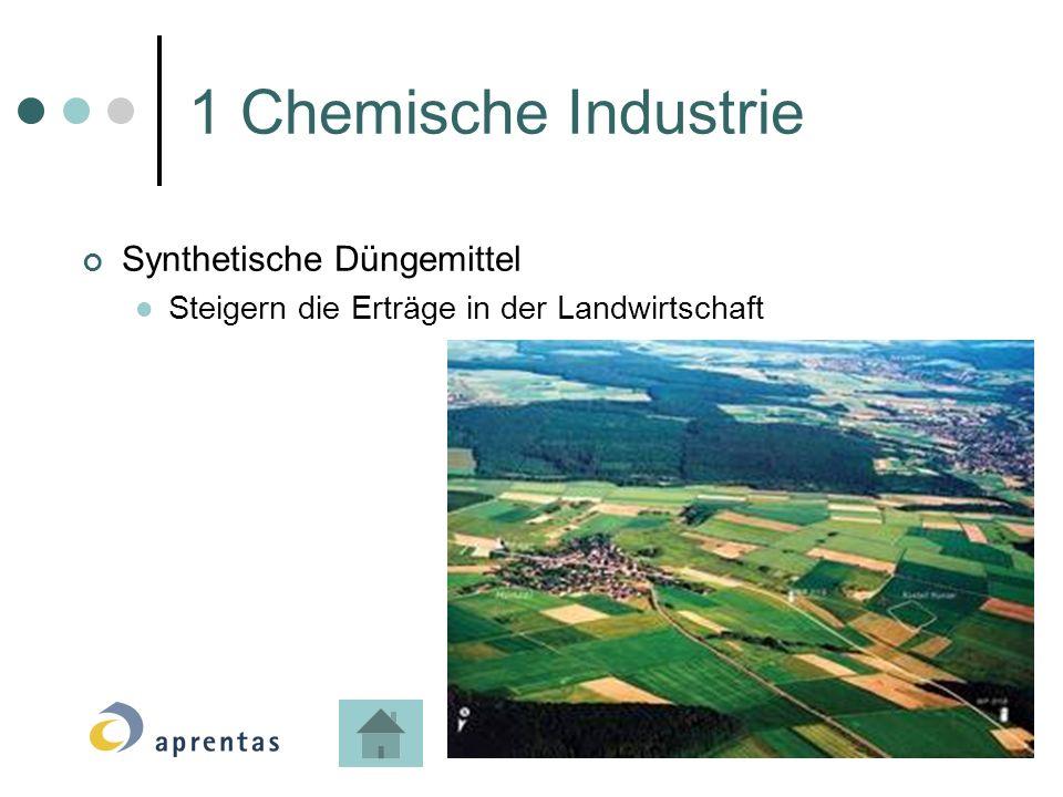 1 Chemische Industrie Synthetische Düngemittel