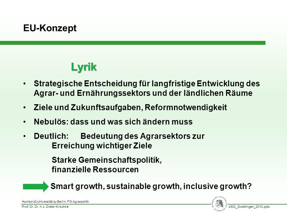 EU-Konzept Strategische Entscheidung für langfristige Entwicklung des Agrar- und Ernährungssektors und der ländlichen Räume.