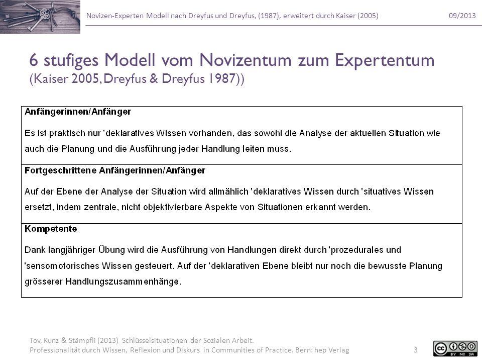 6 stufiges Modell vom Novizentum zum Expertentum (Kaiser 2005, Dreyfus & Dreyfus 1987))