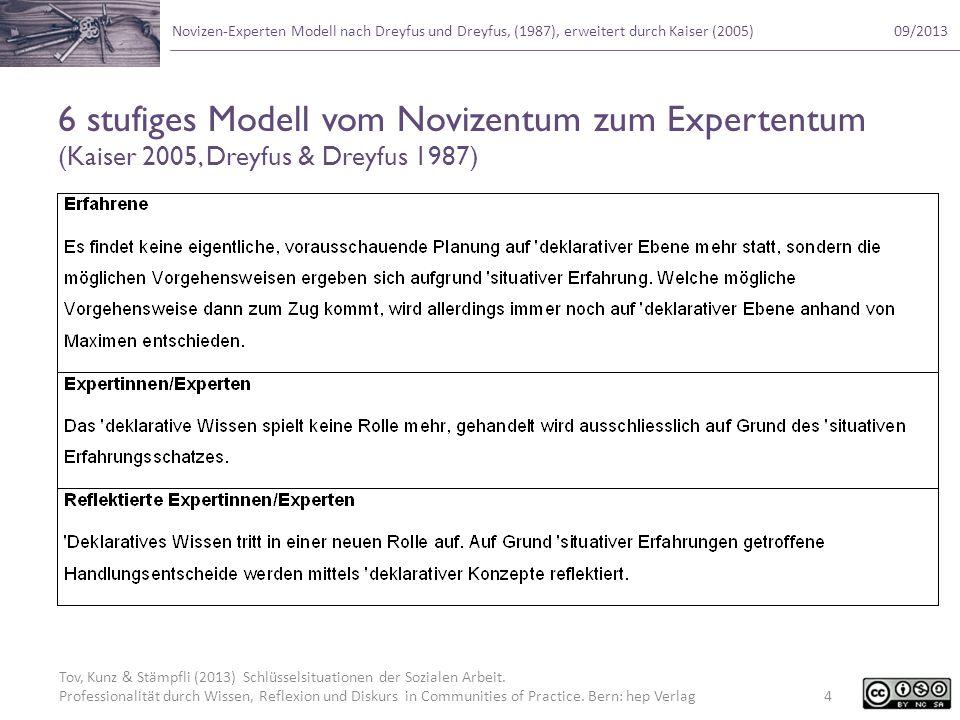 6 stufiges Modell vom Novizentum zum Expertentum (Kaiser 2005, Dreyfus & Dreyfus 1987)