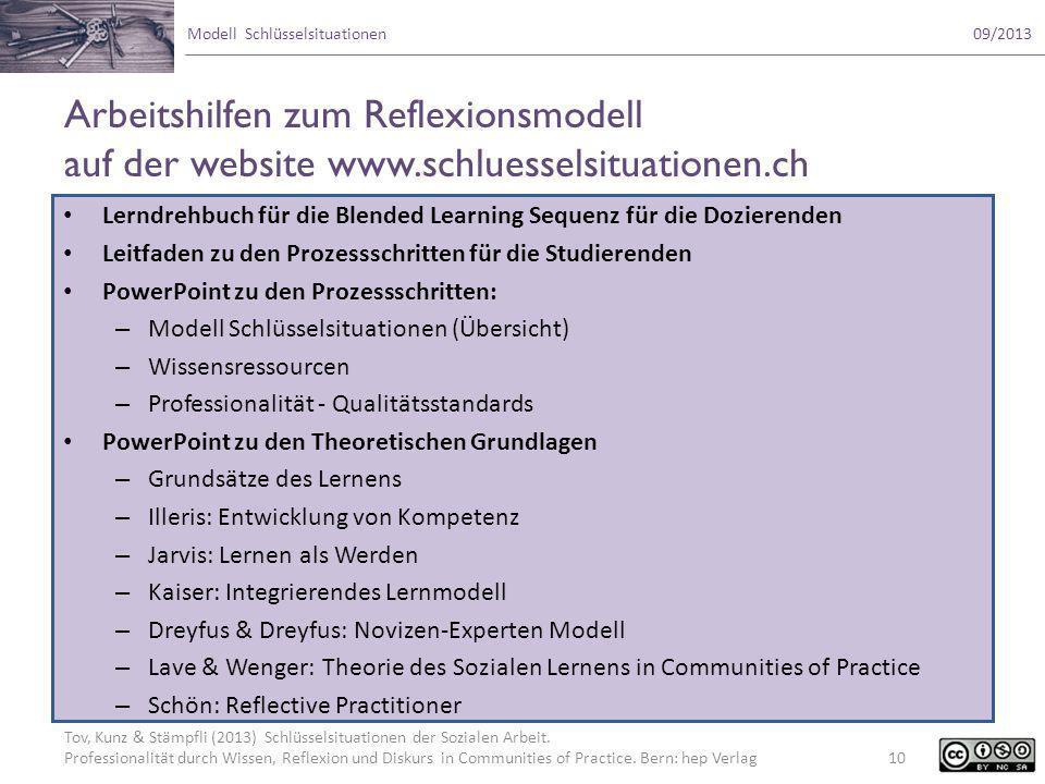Arbeitshilfen zum Reflexionsmodell auf der website www