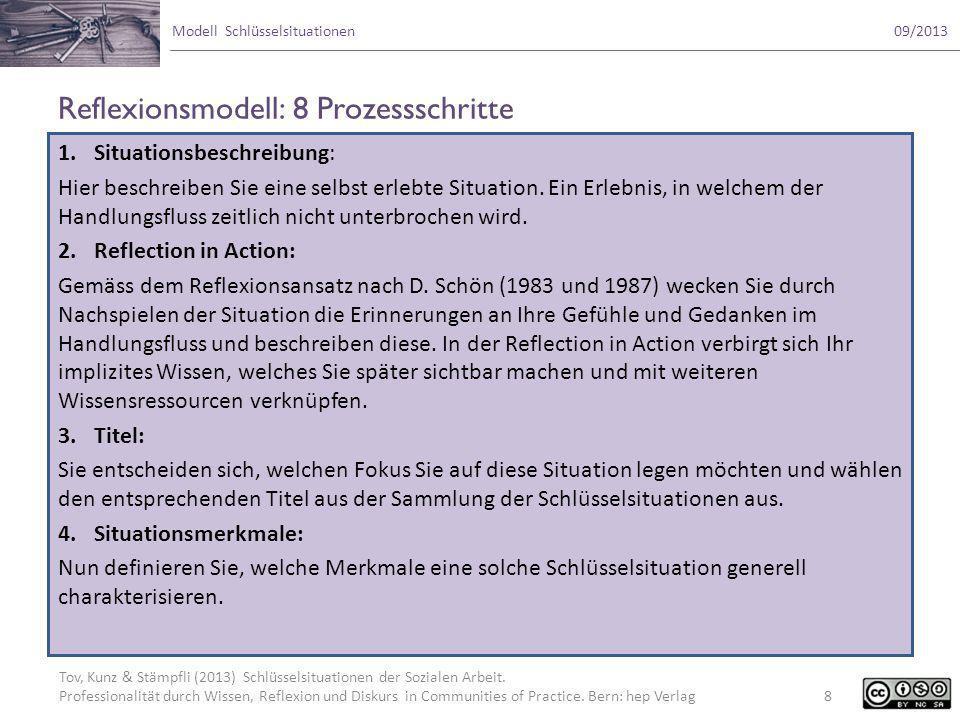 Reflexionsmodell: 8 Prozessschritte