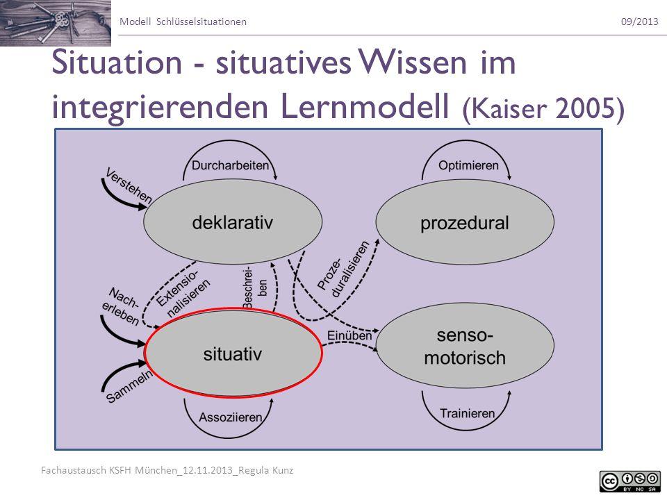 Einführung ins Integrierte Modell des Lernens (IML)