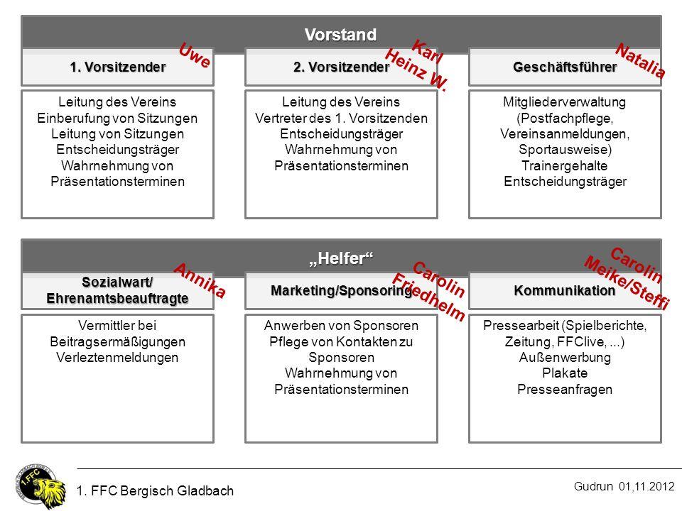 Sozialwart/ Ehrenamtsbeauftragte Marketing/Sponsoring
