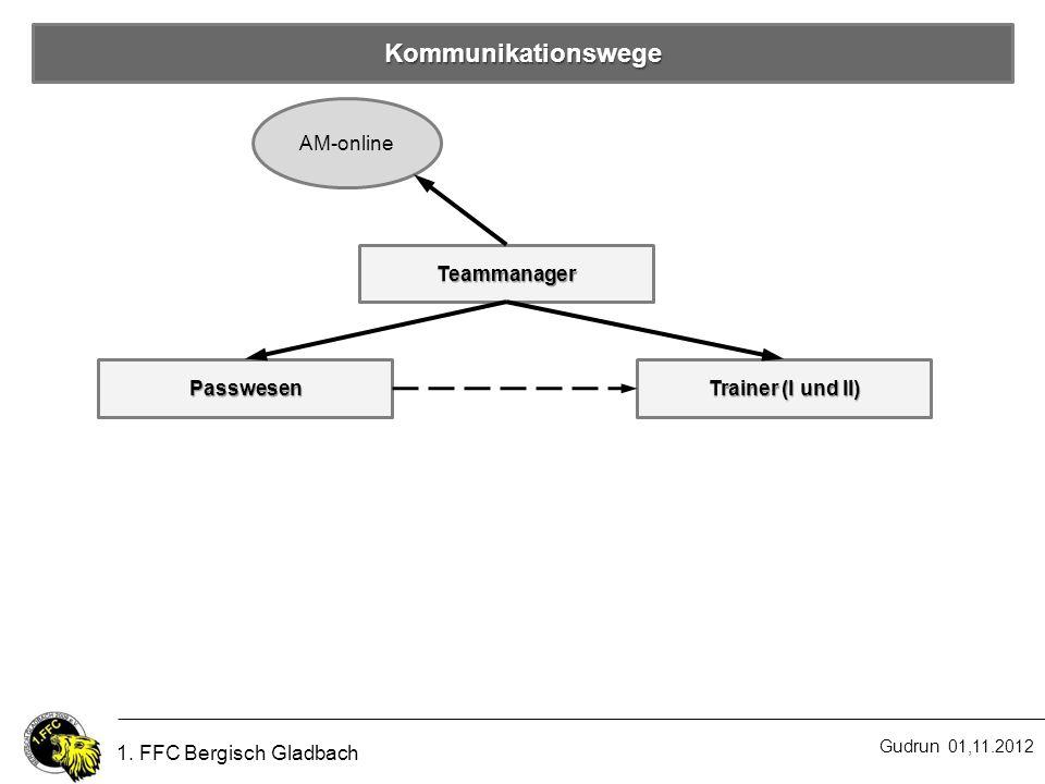 Kommunikationswege AM-online Teammanager Passwesen Trainer (I und II)