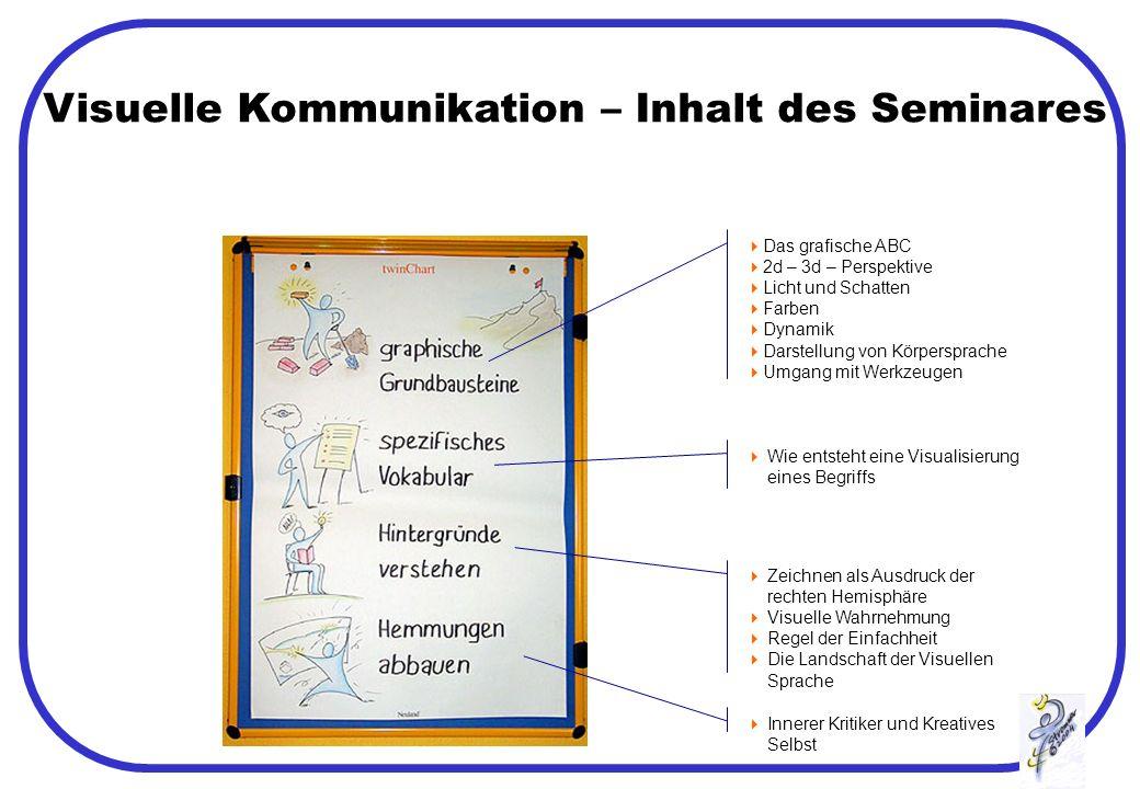 Visuelle Kommunikation – Inhalt des Seminares