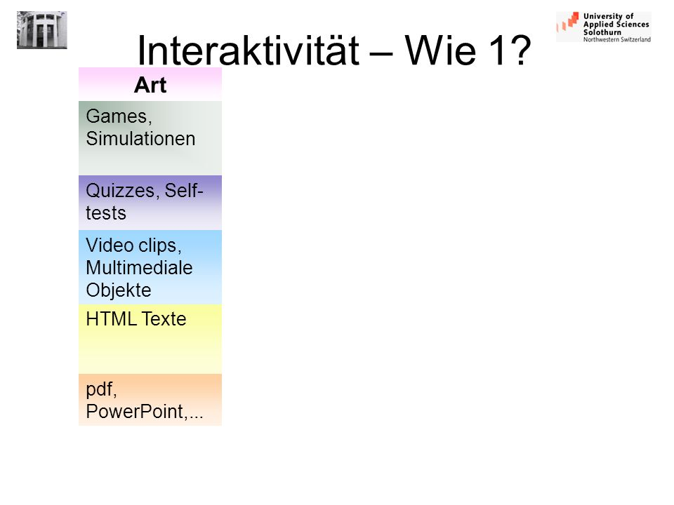 Interaktivität – Wie 1 Art Games, Simulationen Quizzes, Self-tests