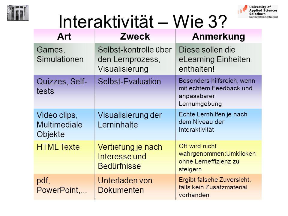 Interaktivität – Wie 3 Art Zweck Anmerkung Games, Simulationen