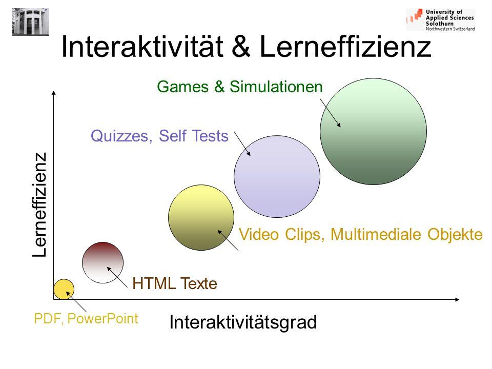 Interaktivität & Lerneffizienz