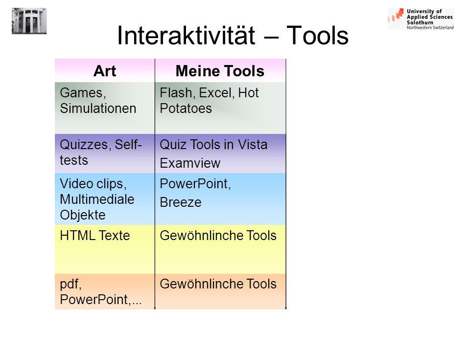 Interaktivität – Tools