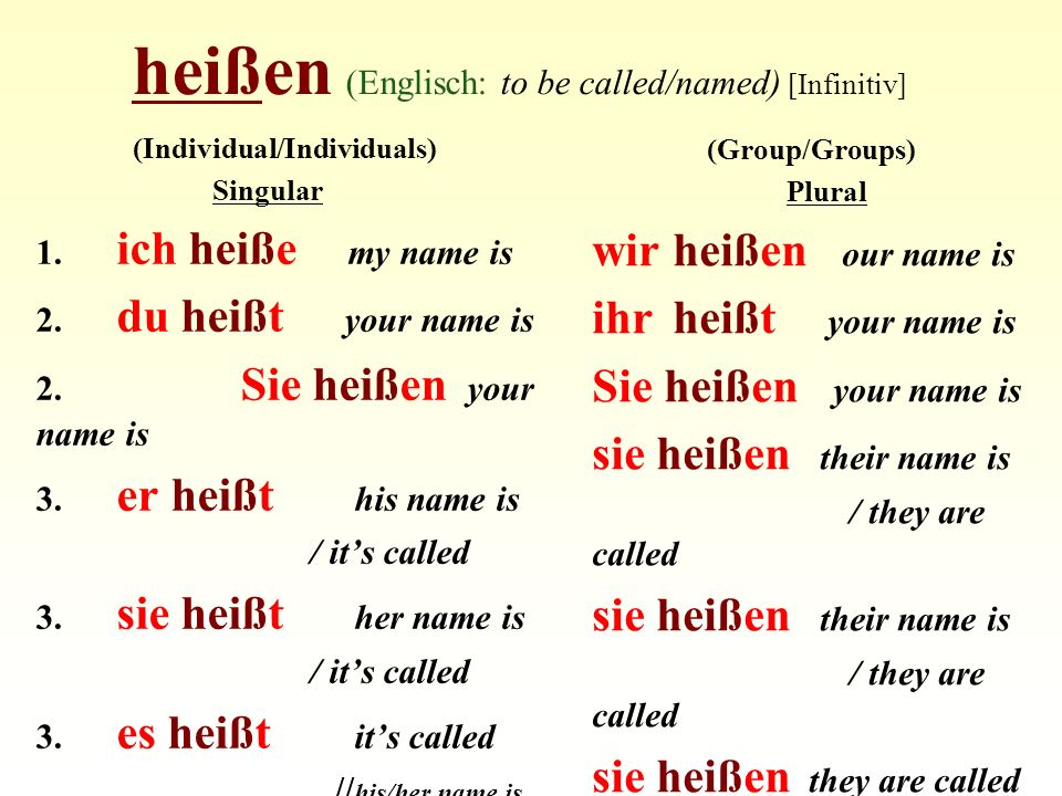 heißen (Englisch: to be called/named) [Infinitiv]