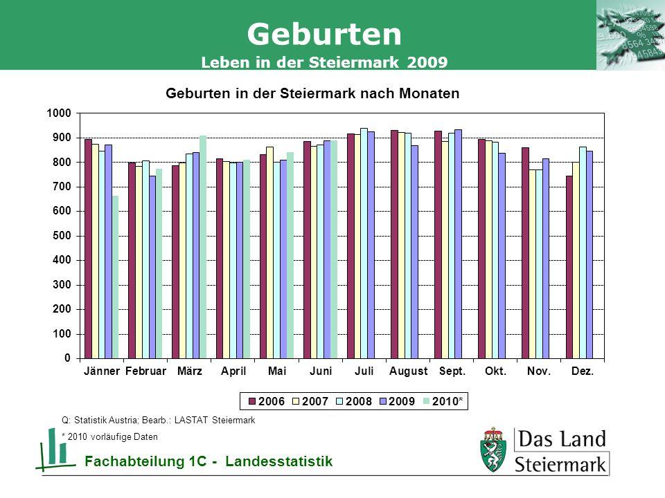 Geburten Fachabteilung 1C - Landesstatistik