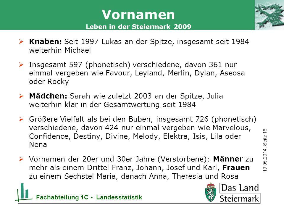 Vornamen Knaben: Seit 1997 Lukas an der Spitze, insgesamt seit 1984 weiterhin Michael.