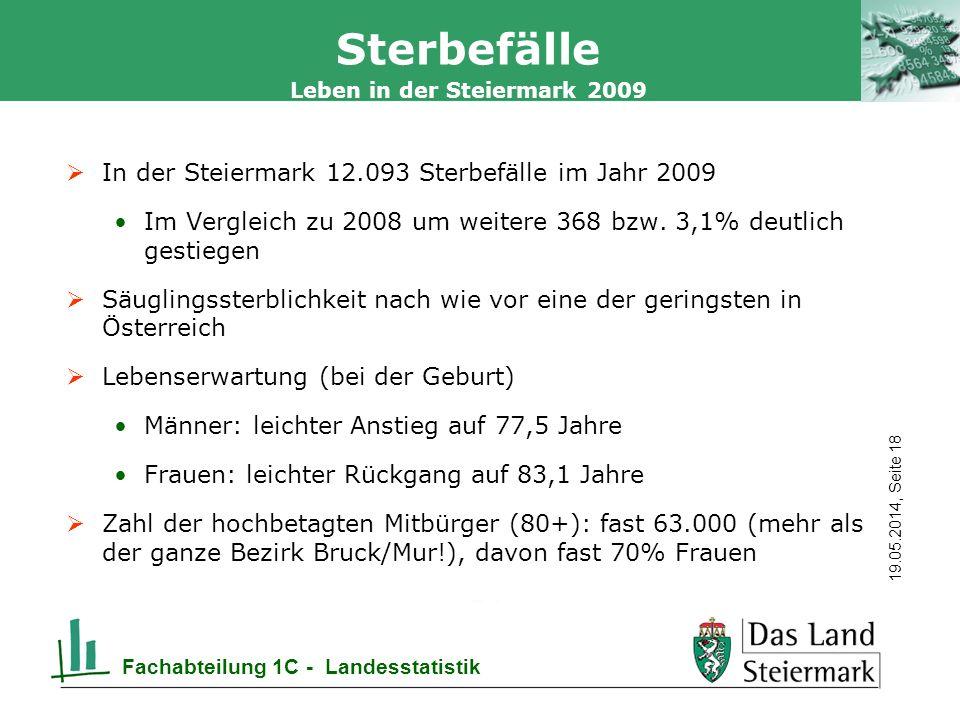 Sterbefälle In der Steiermark 12.093 Sterbefälle im Jahr 2009