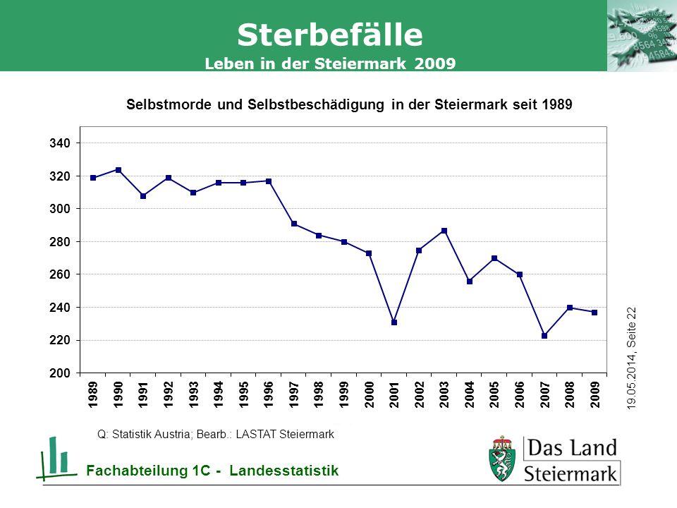 Sterbefälle Fachabteilung 1C - Landesstatistik