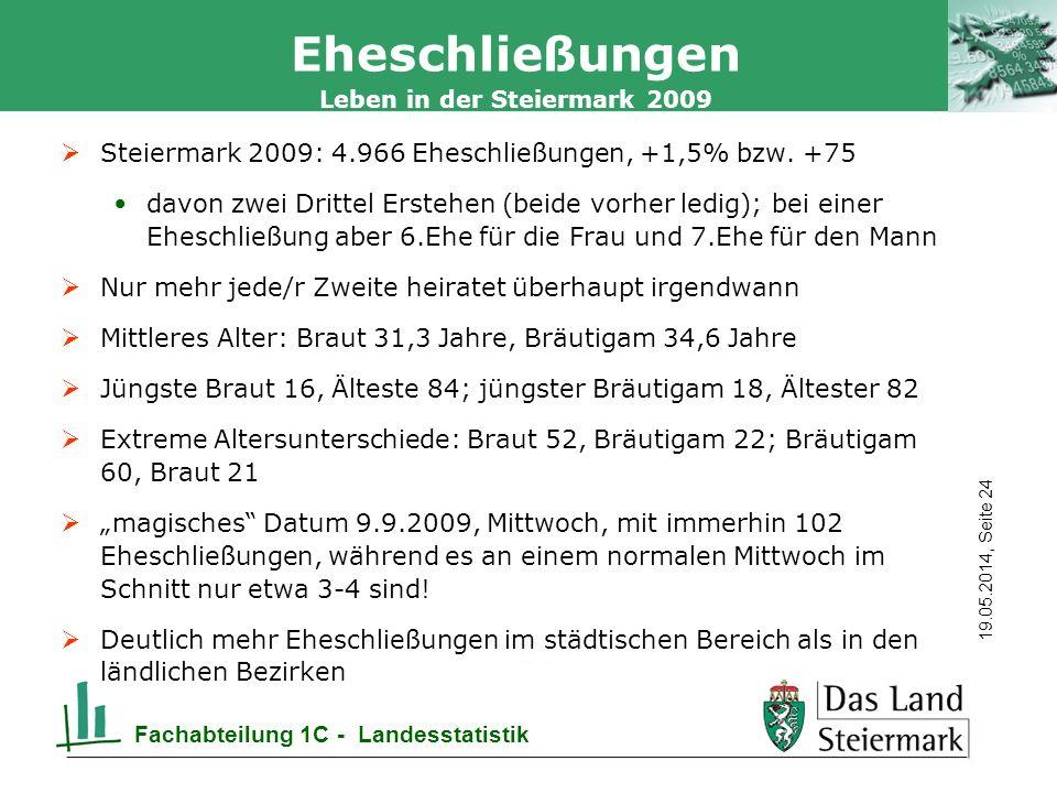 Eheschließungen Steiermark 2009: 4.966 Eheschließungen, +1,5% bzw. +75