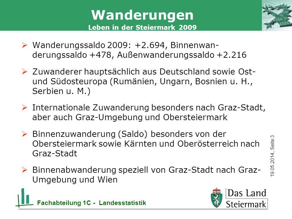 Wanderungen Wanderungssaldo 2009: +2.694, Binnenwan-derungssaldo +478, Außenwanderungssaldo +2.216.
