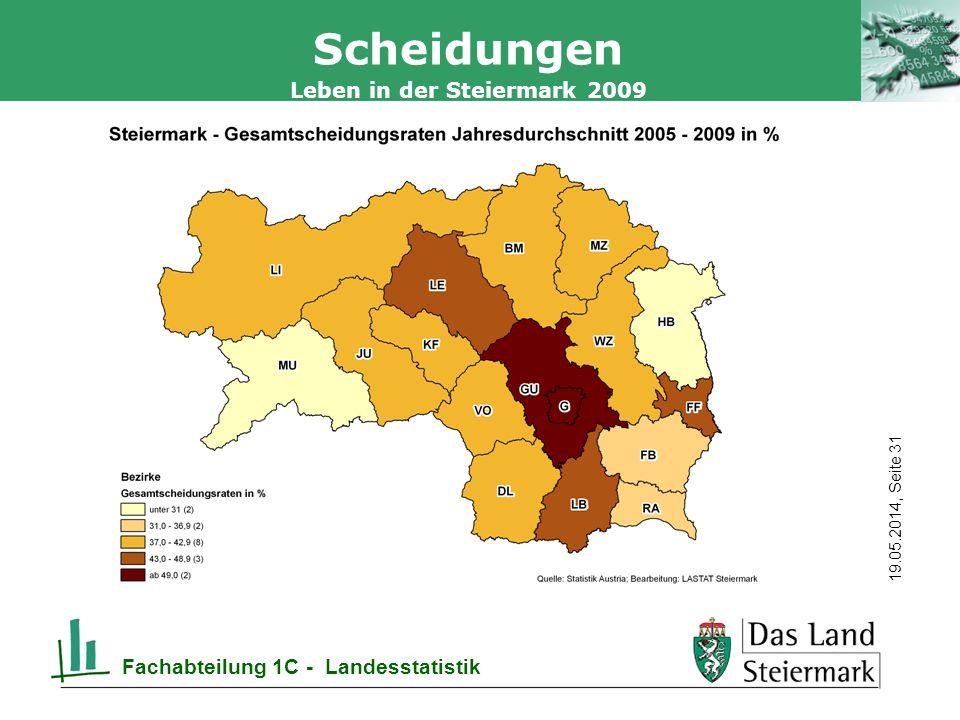 Scheidungen Fachabteilung 1C - Landesstatistik