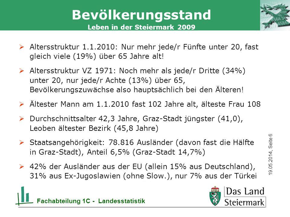 Bevölkerungsstand Altersstruktur 1.1.2010: Nur mehr jede/r Fünfte unter 20, fast gleich viele (19%) über 65 Jahre alt!