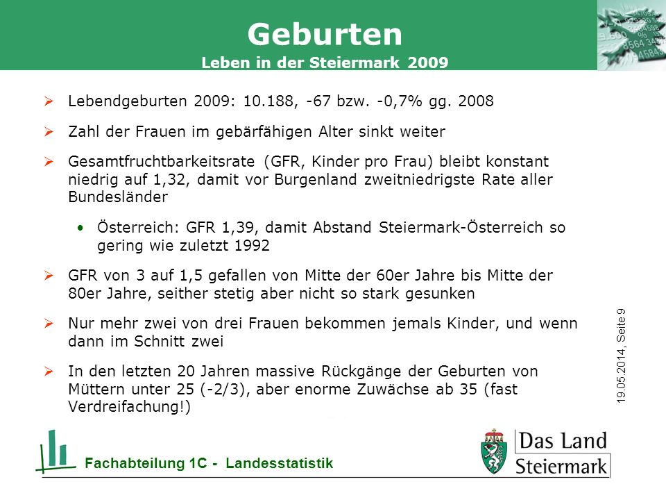 Geburten Lebendgeburten 2009: 10.188, -67 bzw. -0,7% gg. 2008