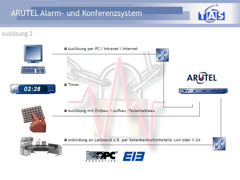 Auslösung 2 Auslösung per PC / Intranet / Internet Timer