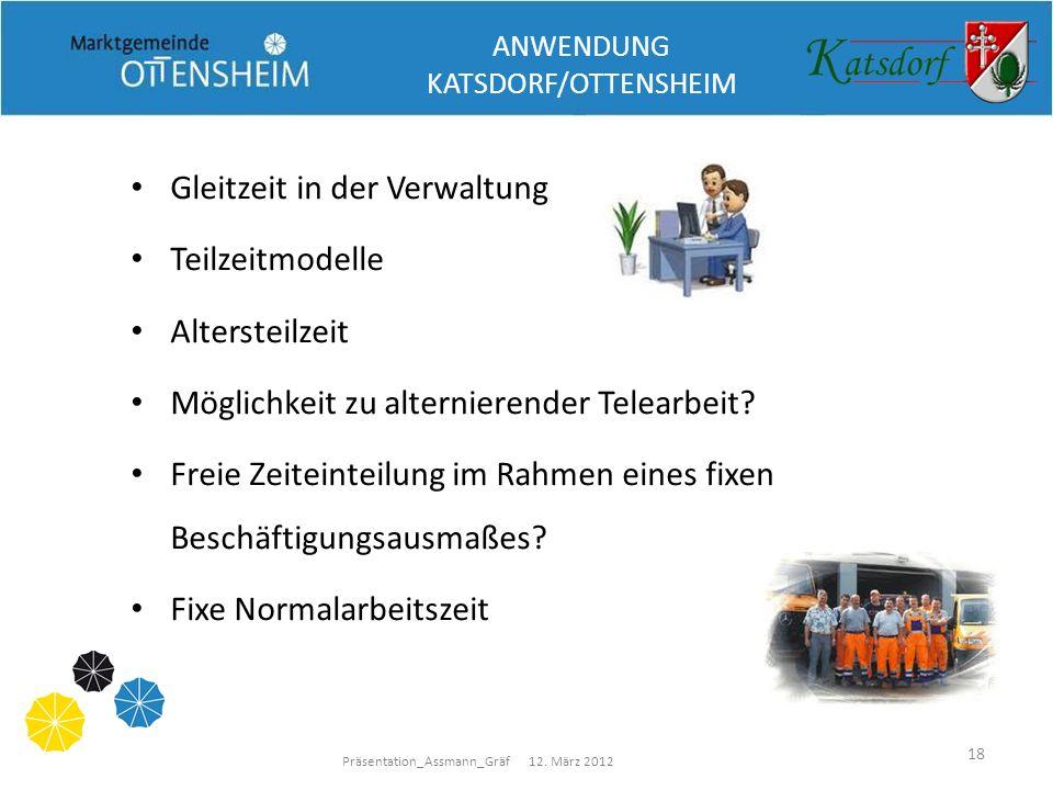 Anwendung Katsdorf/Ottensheim