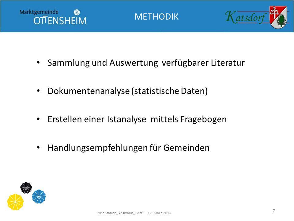 Methodik Sammlung und Auswertung verfügbarer Literatur. Dokumentenanalyse (statistische Daten) Erstellen einer Istanalyse mittels Fragebogen.