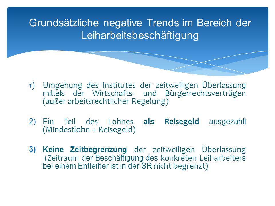 Grundsätzliche negative Trends im Bereich der Leiharbeitsbeschäftigung