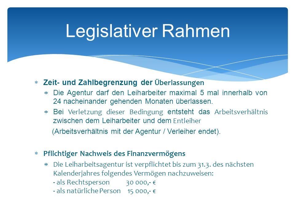 Legislativer Rahmen Zeit- und Zahlbegrenzung der Überlassungen