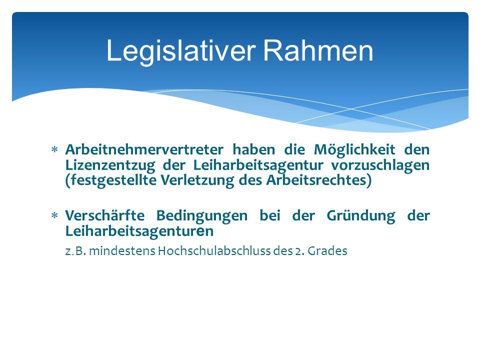 Legislativer Rahmen