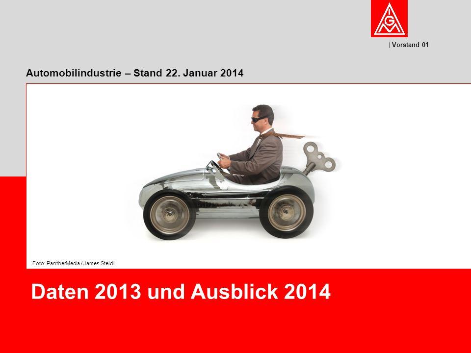 Automobilindustrie – Stand 22. Januar 2014