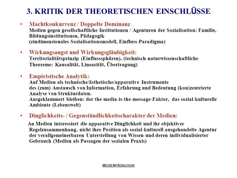 3. KRITIK DER THEORETISCHEN EINSCHLÜSSE