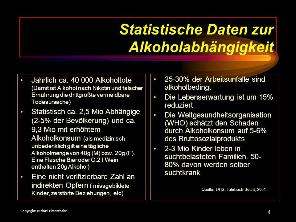 Statistische Daten zur Alkoholabhängigkeit