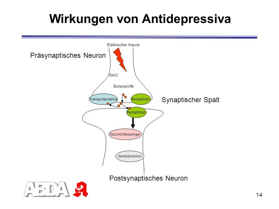 Wirkungen von Antidepressiva